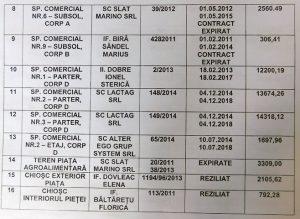 tabel datornici1