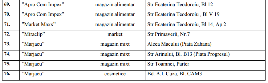 lista5